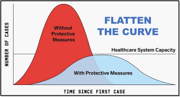Flatten_The_Curve_-_600_px
